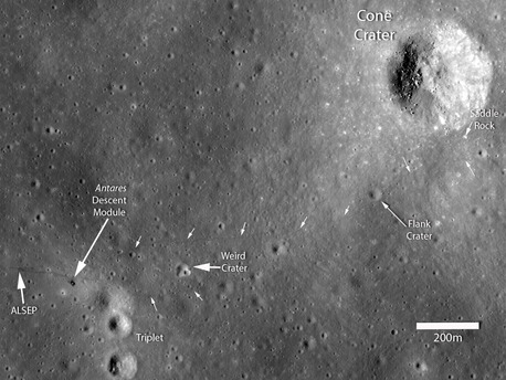 Annotated figure showing the positions of various landmarks surrounding the Apollo 14 landing site. The small white arrows highlight locations where the astronauts' path can be clearly seen.