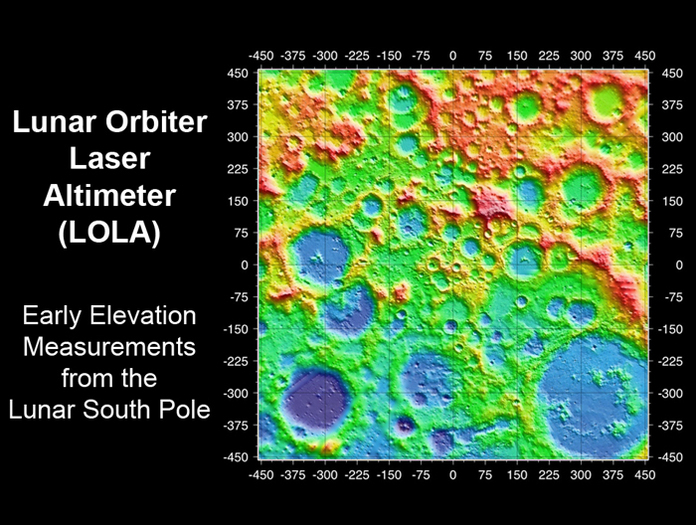This mosaic shows altitude measurements from the LOLA instrument.