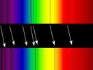 Die Illustration zeigt die Rotverschiebung der Spektrallinien eines weit entfernten Supergalaxienhaufens (BAS11). Die Spektrallinien des Galaxienhaufens (unten) sind im Vergleich zu denen der Sonne (oben) nach oben beziehungsweise nach Rot verschoben.