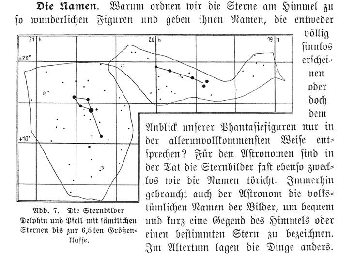 """Die """"Winke zur ersten Orientierung am Himmel"""" im """"Sternbüchlein 1910"""""""