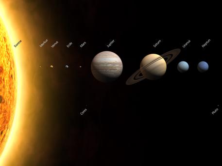 """Die Abbildung zeigt die Sonne und in der oberen Reihe die Planeten des Sonnensystems. In der unteren Reihe sind zwei der drei Zwergplaneten zu sehen, darunter Pluto am rechten Bildrand. Nach dem Beschluss der 26. Vollversammlung der Internationalen Astronomischen Union (IAU) ist Pluto """"nur noch"""" ein Zwergplanet."""