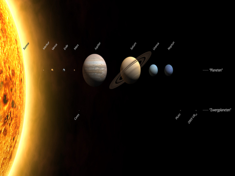 This picture shows the eight classical planets and the three dwarf planets in the Solar System. Since the resolution at the 26th plenary meeting of the International Astronomical Union (IAU), Pluto is now 'only' a dwarf planet.