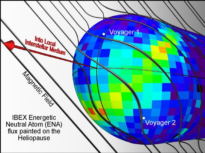 Dieses Bild zeigt eine mögliche Erklärung des Strahlungsbandes: Das magnetische Feld formt die Heliosphäre indem es sich über sie faltet. Das Strahlungsband kennzeichnet jenen Bereich, in dem das Magnetfeld parallel zur Grenze der Heliosphäre (Heliopause) verläuft.