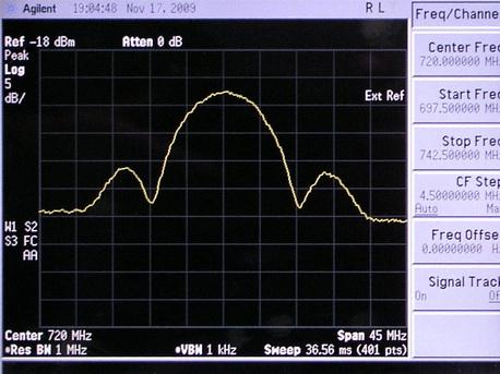 La primeraseñal del MIRAS (Microwave Imaging Radiómetro usando Aperture Synthesis) fue recibida el 17 de noviembre de 2009 (19:03 UTC) en la ESAC, en Villafranca, España. MIRAS fue encendido el 17 de noviembre a las 12:48 UTC.