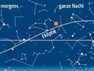 Planetenlauf im Januar