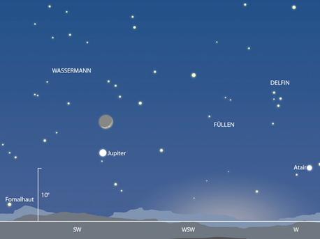 Der Mond zieht an Jupiter vorbei.