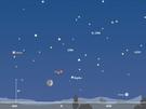 Planetenkette am Westhimmel