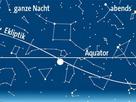 Planeten im Oktober