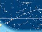 Planeten im November