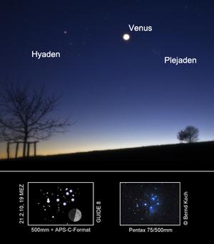 """Das große Übersichtsfoto wurde am 15.4.2007 in der Abenddämmerung durch ein Sigma-Zoomobjektiv 28-70 mm mit zwei Diffusorfiltern (Cokin) mit der DSLR-Kamera Canon EOS 5D aufgenommen. Brennweite 47 mm bei ISO 400 und Blende 7, Belichtung 30 Sekunden auf Fotostativ. Es zeigt die Venus im sogenannten """"Goldenen Tor der Ekliptik"""" zwischen den Hyaden und den Plejaden.  Unten links: Grafische Darstellung der Mond-Plejaden-Begegnung für den 21.2., 19 Uhr MEZ (50° nördliche Breite).  Unten rechts: Das Detailbild der Plejaden wurde am 7.10.2007 mit einem Pentax 75 SDHF Apo-Refraktor bei 500 mm Brennweite und einer modifizierten Canon EOS 5D bei ISO 1000 aufgenommen. Belichtung 5 x 300 s mit internem Dunkelbildabzug.  Alle Fotos © Bernd Koch, Sörth/Westerwald"""