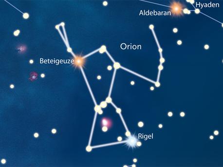 Globe at night -- zählen Sie die im Sternbild Orion sichtbaren Sterne
