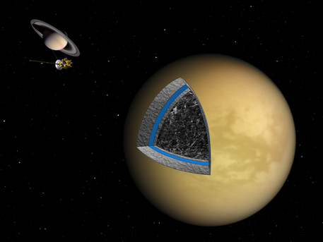 This artist's illustration shows the likely interior structure of Saturn's moon Titan deduced from gravity field data collected by NASA's Cassini spacecraft. The investigation by Cassini's radio science team suggests that Titan's interior is a cool mix of ice studded with rock, though the outermost 500 kilometers (300 miles) appear to be ice essentially devoid of any rock. Many planets and moons, including the Earth, evolve into a body with a clearly distinct rocky core. This radio science investigation suggests Titan's interior, cool and sluggish, failed to allow the interior to separate into completely differentiated layers of ice and rock.