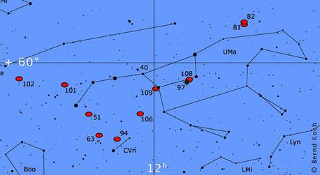 Nimmt man die nur 7' x 3' kleine Spindelgalaxie M 102 im Drachen hinzu, enthält diese Himmelsregion weit abseits der Milchstraße 10 attraktive Galaxien, einen berühmten Planetarischen Nebel (Eulennebel, M 97) und einen optischen Doppelstern (Winnecke 4, M 40).