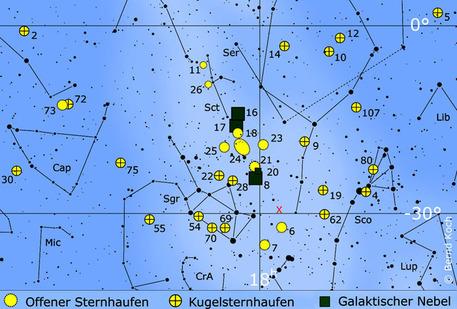 """Zahlreiche Gasnebel und Sternhaufen befinden sich im Sommer knapp über dem mitteleuropäischen Horizont in den Sternbildern Schütze (Sagittarius, Sgr) und Skorpion (Scorpius, Sco). Das rote Kreuz markiert die Richtung zum Zentrum unserer Galaxis, in dem ein Schwarzes Loch auf """"Beute"""" lauert."""