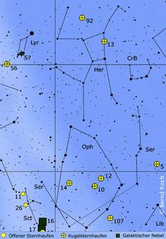 In Frühling und Sommer liegen die meisten Messier-Kugelsternhaufen bis auf M 13, M 56 und  M 92 relativ weit südlich am Himmel in den Sternbildern Schlangenträger, Skorpion und Schütze.