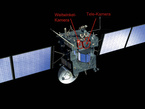 Die Augen von OSIRIS: Das Kamerasystem an Bord der Raumsonde Rosetta besteht aus einer Weitwinkel- und einer Telekamera.