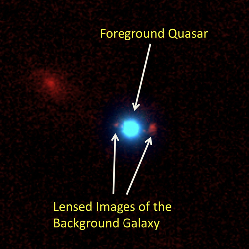 This labeled image of the first-ever foreground quasar (blue) lensing a background galaxy (red) was taken with the Keck II telescope and its NIRC-2 instrument using laser guide star adaptive optics. Discovering more of these lenses will allow astronomers to determine the masses of quasars host galaxies.