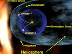 Artist concept of Voyager near interstellar space.