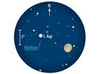 Begegnung des abnehmenden Mondes mit Neptun am 23. Juli. Fernglasanblick gegen 3 Uhr MEZ (= 4 Uhr MESZ) bei 5° Gesichtsfelddurchmesser.