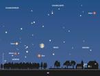 Himmelsanblick am 14. Juli gegen 23 Uhr MEZ (= 24 Uhr MESZ). Tief am Südwesthimmel halten sich Mars, Saturn, Antares und der zunehmende Mond auf.