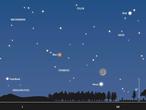 Himmelsanblick am 3. Dezember gegen 18 Uhr MEZ. Tief am Südwesthorizont stehen Venus und die Sichel des zunehmenden Mondes. Etwas höher leuchtet Mars im Steinbock.