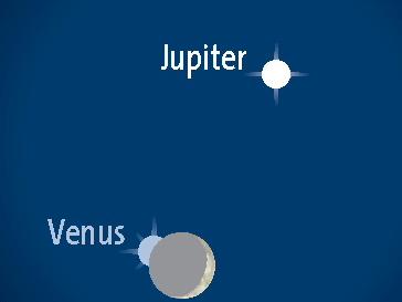 Venus, Mond und Jupiter am frühen Abend des 1. Dezember