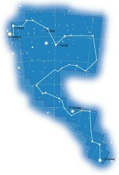 Das Sternbild Eridanus