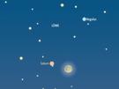 Himmelsanblick am 10. März 2009 gegen Mitternacht