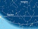 Planetensichtbarkeit im März