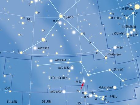 Die Sternbilder Füchschen und Pfeil liegen südlich des Schwans.