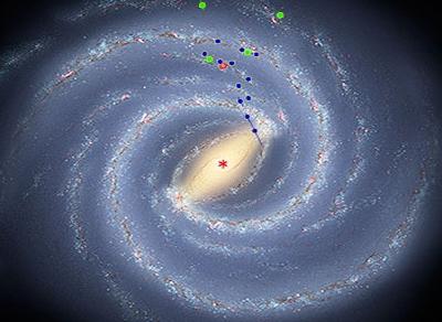 Künstlerische Darstellung unserer Milchstraße. Die farbigen Punkte stehen für erfolgte Distanzmessungen innerhalb unserer Galaxis.