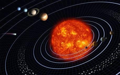 Planeten umkreisen die Sonne