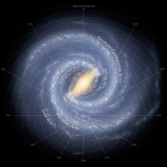 """Die Darstellung der Milchstraße beruht auf Aufnahmen des Spitzer-Weltraumteleskops. Sie zeigt unsere Sonne im """"Orion Spur"""" genannten Seitenarm, unterhalb des hellen Zentrums der Galaxie. Die Abkürzung """"ly"""" gibt die Entfernung in Lichtjahren (""""light years"""") an; ein Lichtjahr entspricht etwa 9,5 Billionen Kilometer. Das ist die Entfernung, die ein Lichtstrahl in einem Jahr zurücklegt."""