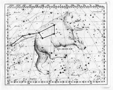 Die Abbildung aus dem Sternatlas von Johann Elert Bode von 1782 zeigt das Sternbild Großer Bär. Die sieben hellsten Sterne des Großen Bären werden im deutschsprachigen Raum auch als Großer Wagen bezeichnet.