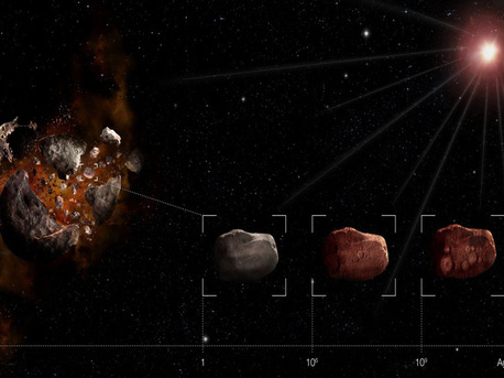 "Artist's impression of how the solar wind makes young asteroids look old. After undergoing a catastrophic collision, the color of an asteroid gets modified rapidly by the solar wind so that it resembles the mean color of extremely old asteroids. After the first million years, the surface ""tans"" much more slowly. At that stage, the color depends more on composition than on age."