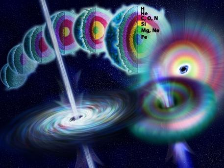 Künstlerische Darstellung eines massereichen Sterns, der gerade zu einem Schwarzen Loch zusammenstürzt. Strahlungsenergie in Form hochenergetischer Gamma-Strahlung wird dabei in Richtung der Rotationsachse des Objekts in den Weltraum abgestrahlt. Solche Strahlungs-Ausbrüche können von wenigen Millisekunden bis zu mehreren Minuten dauern.