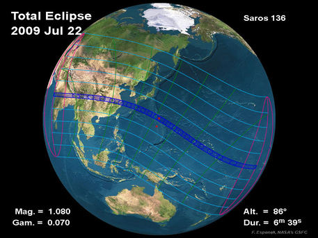 The light blue lines show the course of the eclipse zones of various successive solar eclipses of Saros family 136. These eclipse zones move in a spiral pattern across Earth's surface at 18-year intervals. The path of the totality zone (the Moon's umbral shadow) of the solar eclipse on July 22, 2009 is shown in dark blue. A partial eclipse (penumbral shadow) is visible over a much wider area, including most of eastern Asia, Indonesia, and the Pacific Ocean.