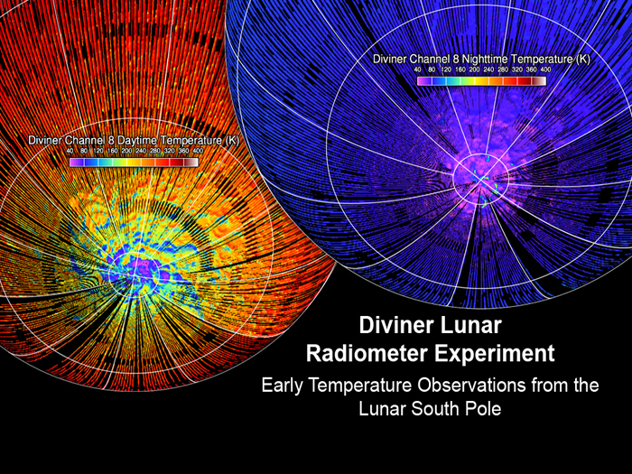 This image shows daytime and nighttime lunar temperatures recorded by Diviner.