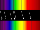 The illustration shows the redshift of the spectral lines of a far-away super galaxy cluster (BAS11). Compared to those of the Sun (top), the spectral lines of the galaxy cluster (bottom) are shifted into the red.