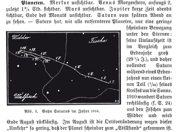 """Angaben zum Lauf der Planeten im """"Sternbüchlein 1910"""""""