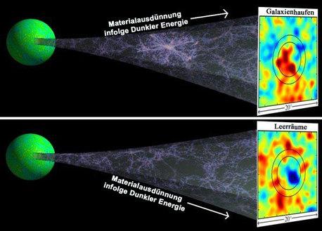 Großflächige Strukturen beim Durchlaufen der Kosmischen Hintergrundstrahlung