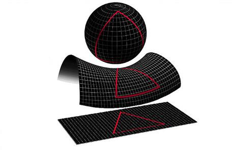 An Alternativmodellen, die das Aussehen bzw. die Form des Universums auf zweidimensionale Weise abzubilden versuchen, mangelt es fürwahr nicht. Jetzt sollen neben oder über unserem 3D-Universum noch weitere Dimensionen existieren.