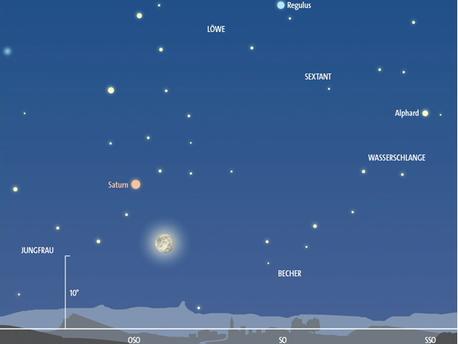 Himmelsanblick gegen 21 Uhr Sommerzeit am 29. März