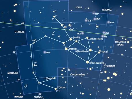 Das Sternbild Schütze