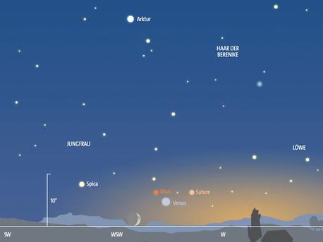 Planeten-Trio mit Mond am 13. August gegen 21.30 Uhr Sommerzeit