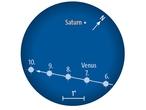 Venus trifft Saturn zwischen dem 8. und 10. August.