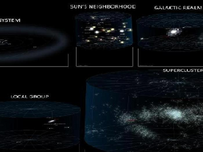 virgo supercluster and earth - 700×524