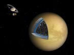 So stellen sich die Wissenschaftler nach den jüngsten Analysen den Aufbau des Saturnmondes Titan vor: Eine obere 500 km dicke Schicht besteht fast ausschließlich aus Eis. Darunter könnte sich ein Ozean (blau) befinden. Es folgt eine weitere Eisschicht und im Inneren dann ein Gemisch aus Gestein und Eis.