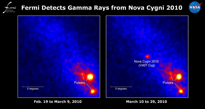 Fermi's Large Area Telescope saw no sign of a nova in 19 days of data prior to March 10 (left), but the eruption is obvious in data from the following 19 days (right). The images show the rate of gamma rays with energies greater than 100 million electron volts (100 MeV); brighter colors indicate higher rates.