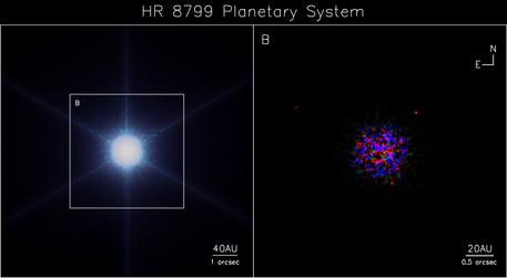 Links der Stern HR 8799, auf dem rechten Teil des Bildes erkennt man in der dazugehörigen Infrarotaufnahme seine drei planetaren Begleiter.